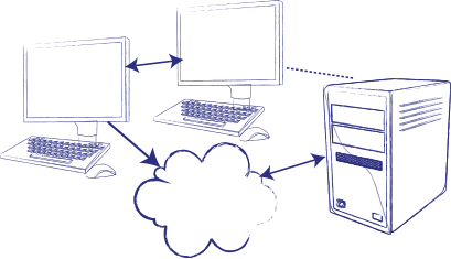 Abilsoft incorporated abilsoft is a full service software engineering design and implementation services supplier located in colorado springs co malvernweather Images